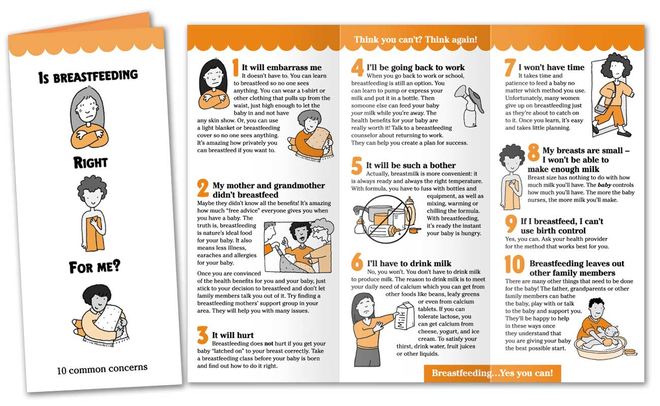 Is Breastfeeding Right for Me? - English