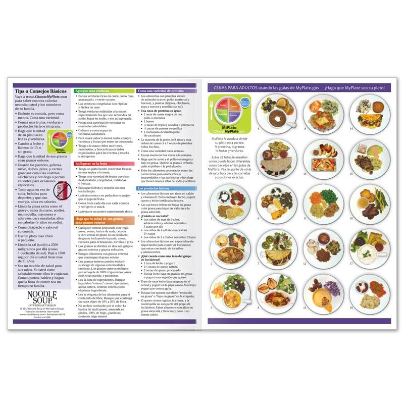 MyPlate Photo Food Pads - Adult Dinner - Spanish