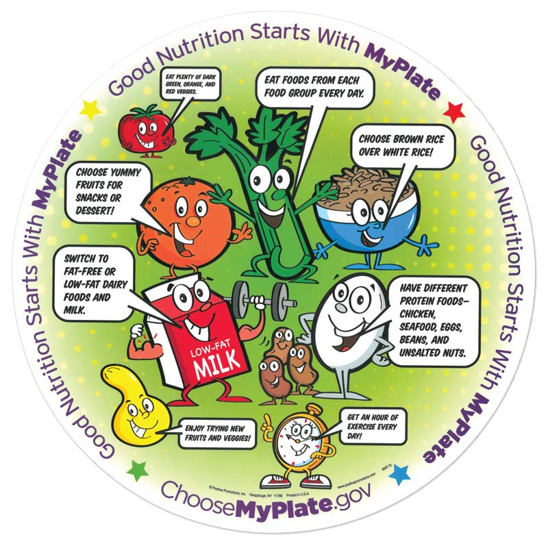 MyPlate Round placemat