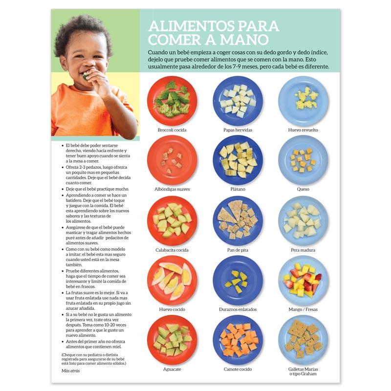 Finger Food tear pad - Spanish