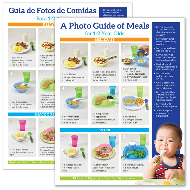 A Photo Guide of Meals for 1-2 Year Olds