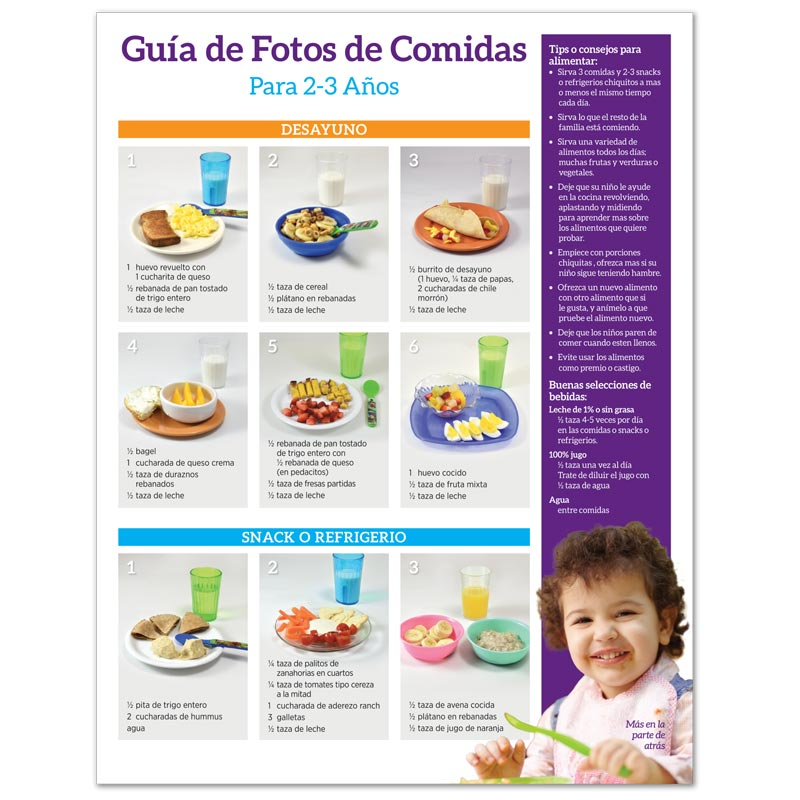 A Photo Guide of Meals for 2-3 Year Olds - Spanish