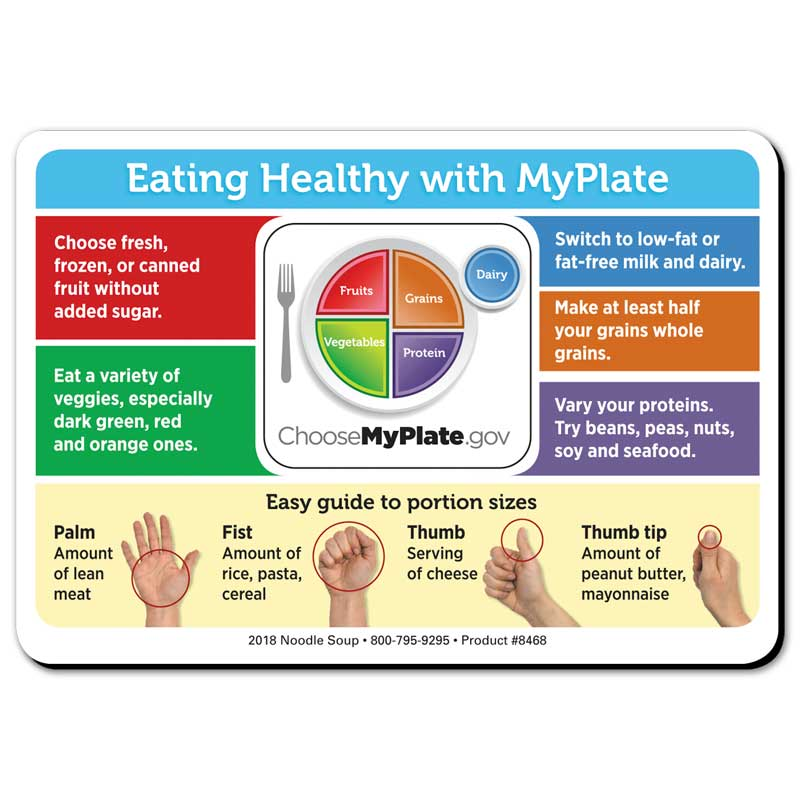 Eating Healthy with MyPlate magnet