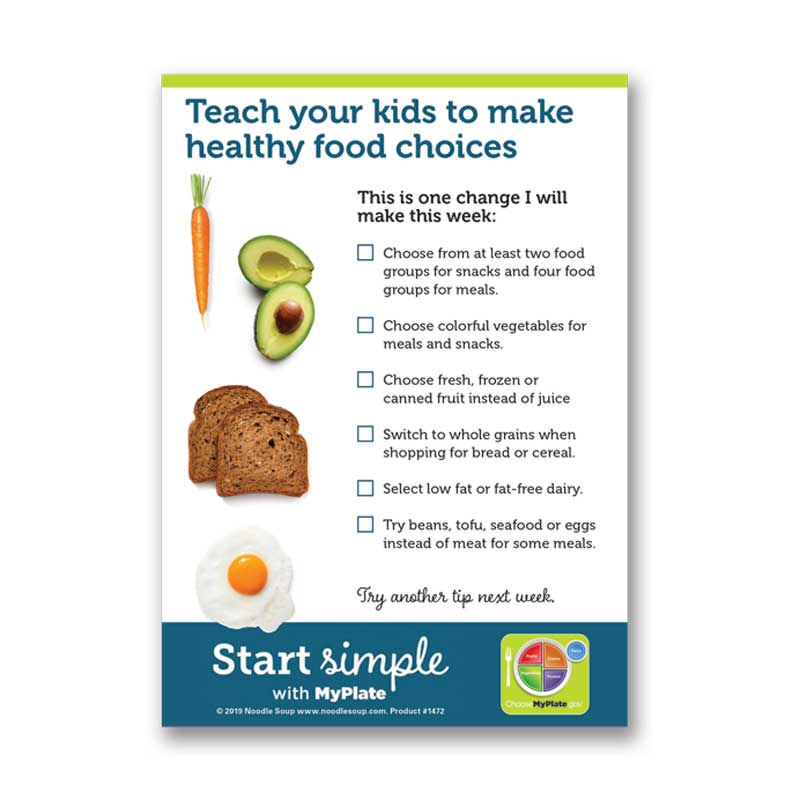MyPlate Nutrition Education Curriculum Kit