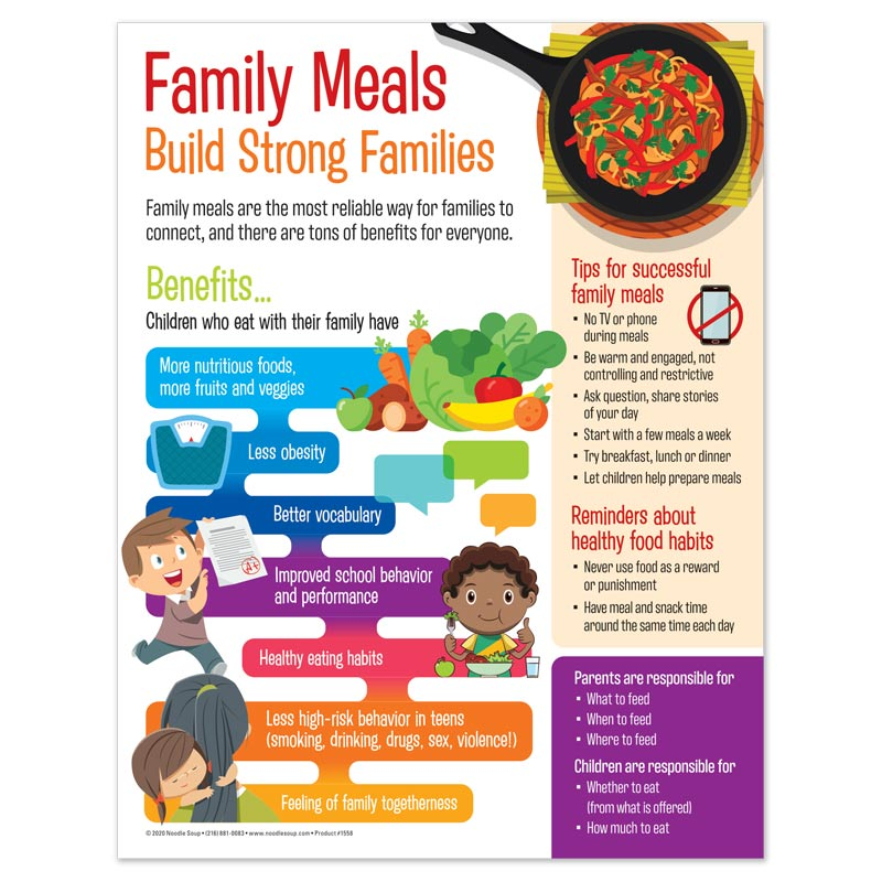 Family Meals Tear Pad