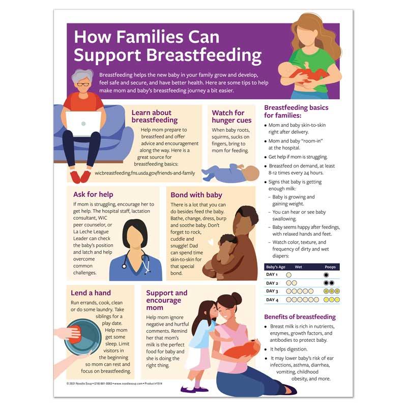 Family Support for Breastfeeding Tear Pad