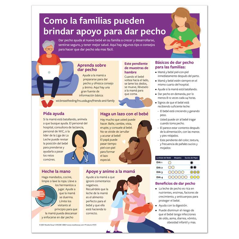 Family Support for Breastfeeding Tear Pad - Spanish